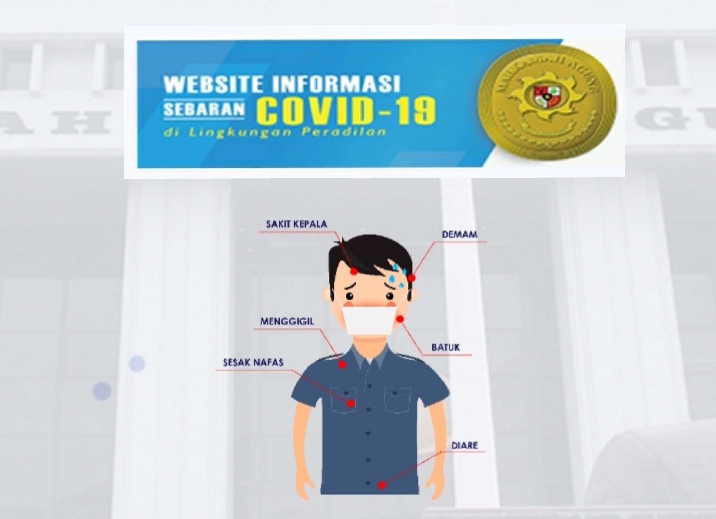 COVID-19 DI LINGKUNGAN PERADILAN INDONESIA